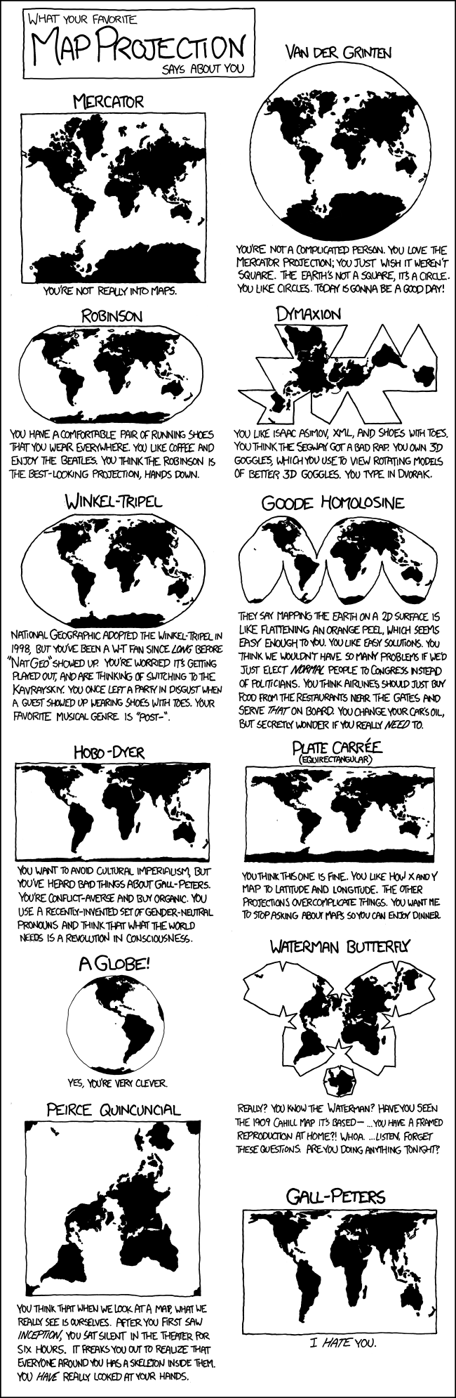 Map Projection Cartoon