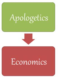 Economic Apologetics