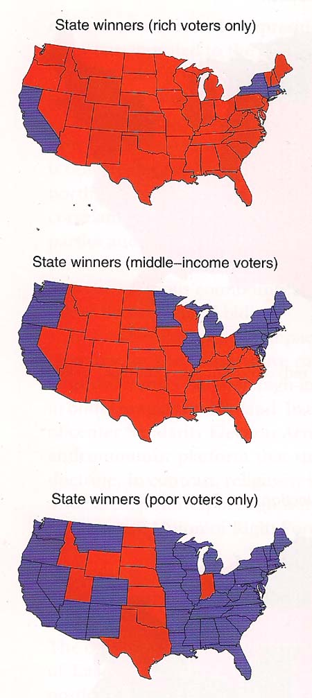2004 Voting by Income Group