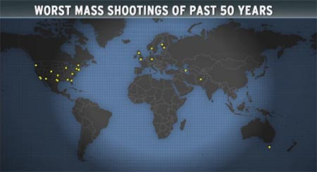 Worst Mass Shootings in the Last 50 Years