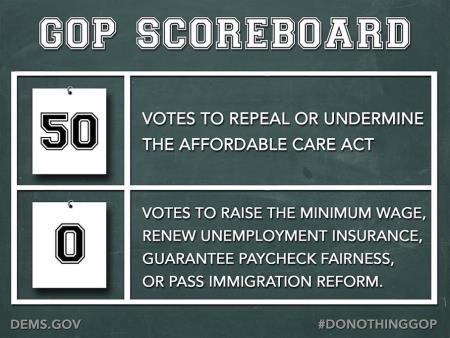 GOP Scoreboard