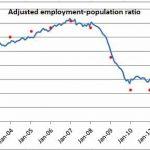 Bernanke's Stupid and Dangerous Move