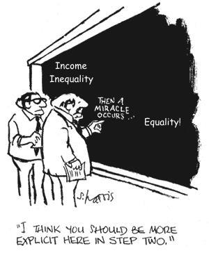 Marketplace Magic: And Then a Miracle Occurs - Income Inequality
