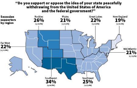 Secession Reuters Poll
