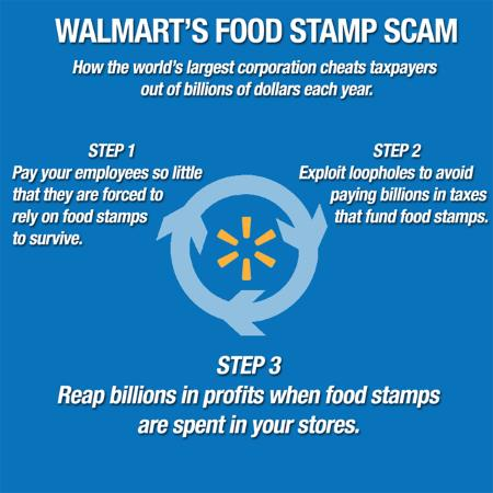 Walmart Food Stamp Scam