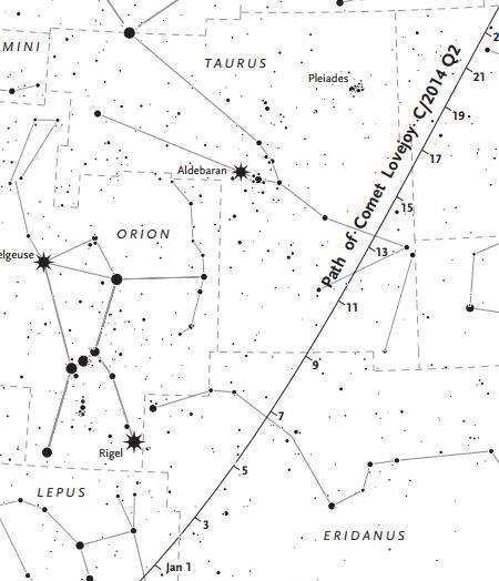 C/2014 Q2 (Lovejoy) Path - Sky and Telescope