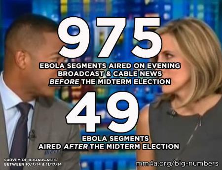 Ebola Coverage 2014 - Media Matters