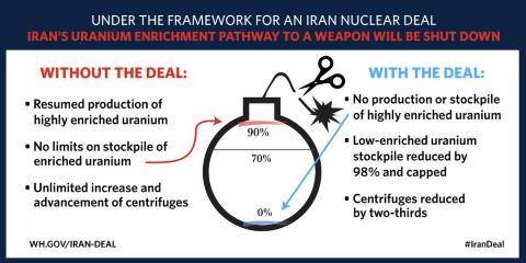 Iran Nuclear Deal - Bomb