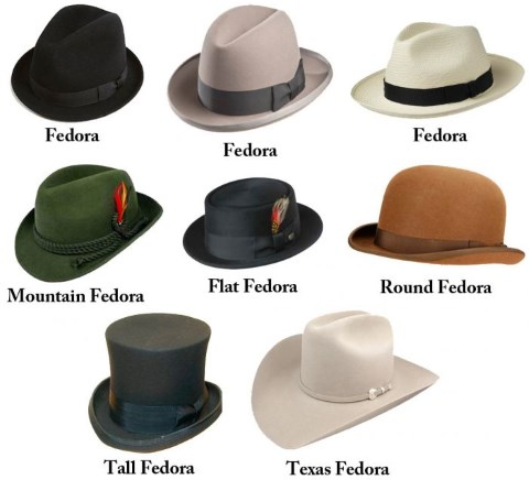 Every Hat a Fedora